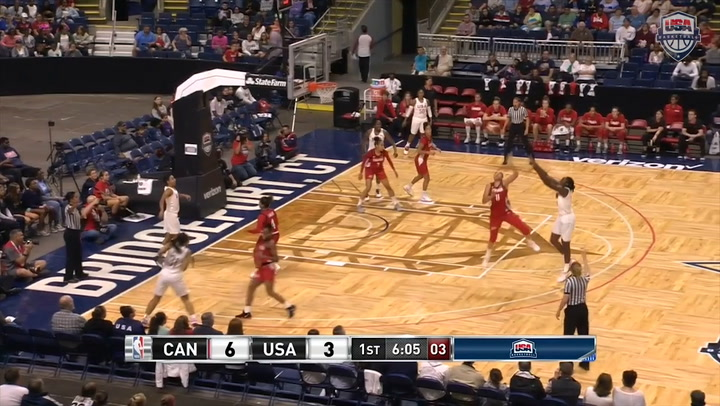 Highlights: USA Women's National Team 74, Canada 68