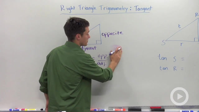 Trigonometric Ratios: Tangent