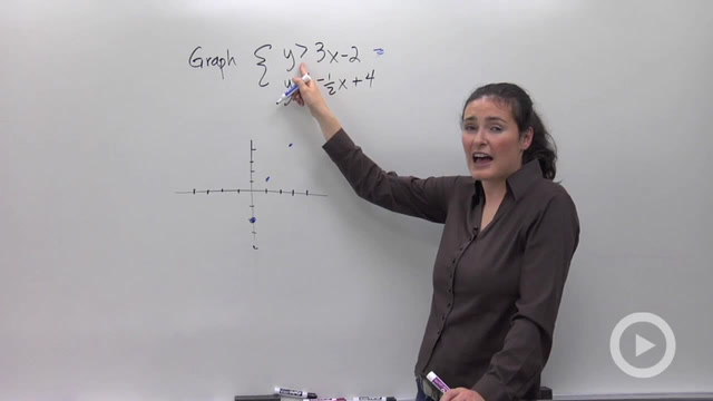 Systems of Inequalities - Problem 1
