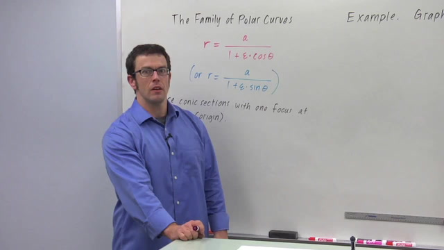 Families of Polar Curves: Conic Sections - Problem 2