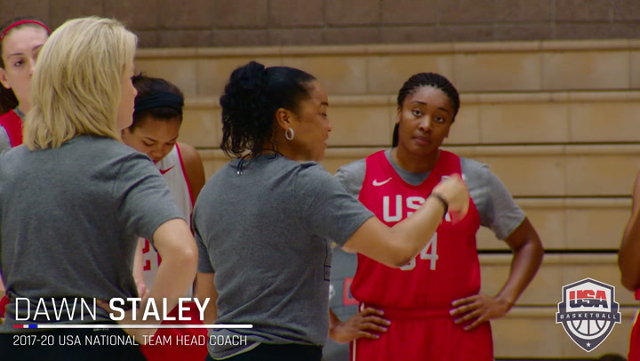 2017 USA Women's National Team Training Camp Sights And Sounds