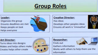 Structured Groups: Making Group-Work Work
