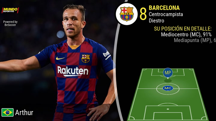 La estadística de Arthur Melo con el Barça