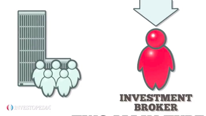 Kinds of Investment Advisors