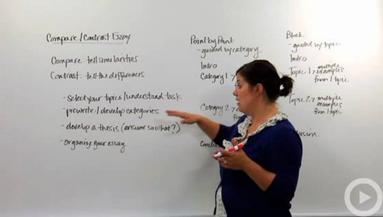 compare and contrast essay point by point compare and contrast compare and contrast essay writing video by brightstorm