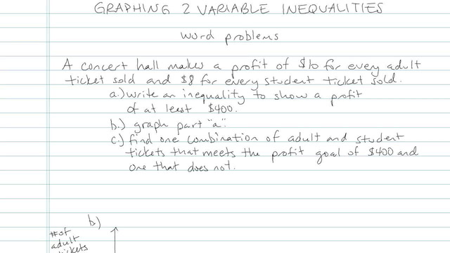 Graphing 2 Variable Inequalities - Problem 4