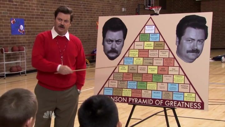 image regarding Ron Swanson Pyramid of Greatness Printable Version referred to as Parks and Activity Lore: Ron Swansons Pyramid of Greatness