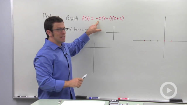 Graphing Polynomial Functions - Problem 1