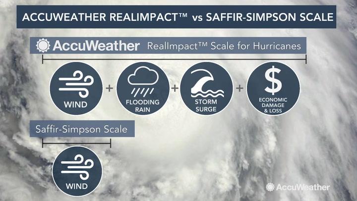 Chicago Doppler Weather Radar Map - AccuWeather.com