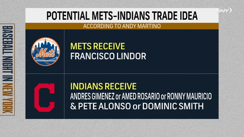 What will it take to trade for Francisco Lindor?