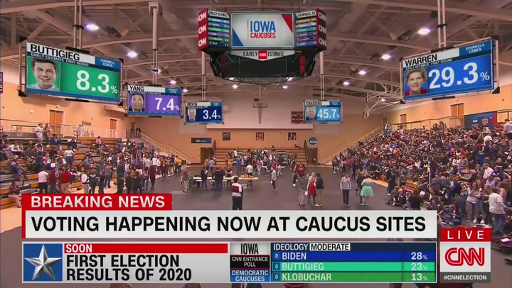 Image result for iowa caucus cnn