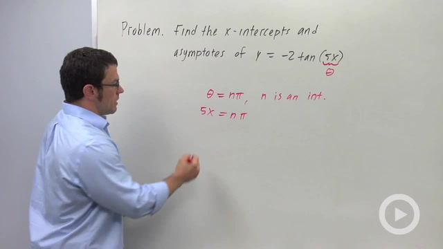 Intercepts and Asymptotes of Tangent Functions - Problem 1