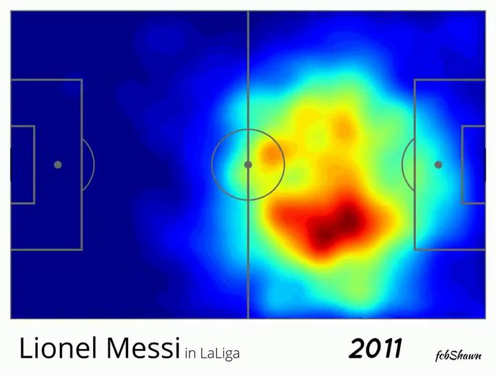 El mapa de calor de Messi que muestra su transformación táctica