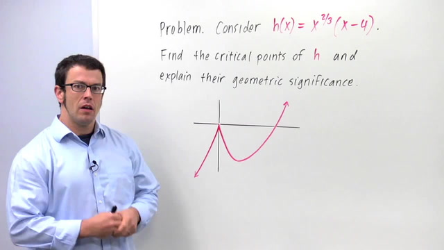 Critical Points - Problem 3
