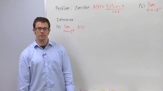 Infinite Limits; Vertical Asymptotes - Problem 1