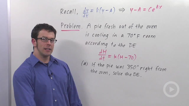 The Differential Equation Model for Exponential Growth - Problem 4