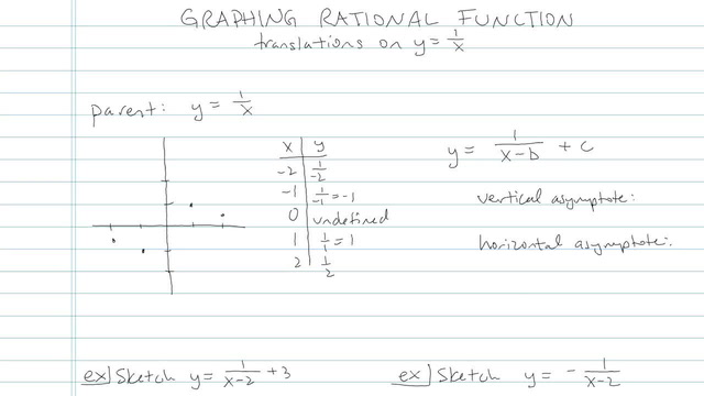 Graphing a Rational Expression - Problem 11