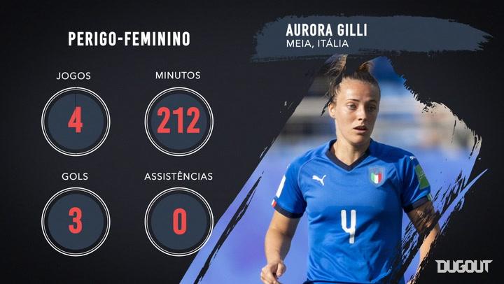 Quartas De Final Da Copa Do Mundo Feminina Italia X Holanda Dugout