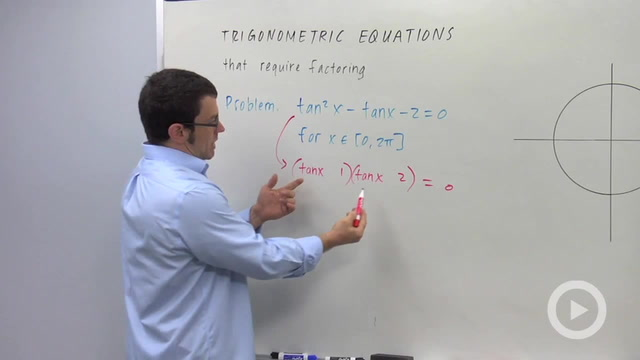 Trigonometric Equations that Require Factoring - Problem 2