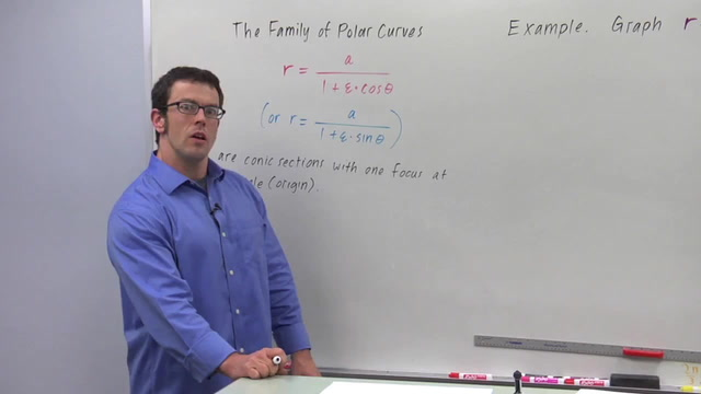 Families of Polar Curves: Conic Sections - Problem 1