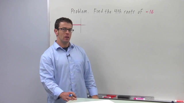 Finding the Roots of a Complex Number - Problem 1