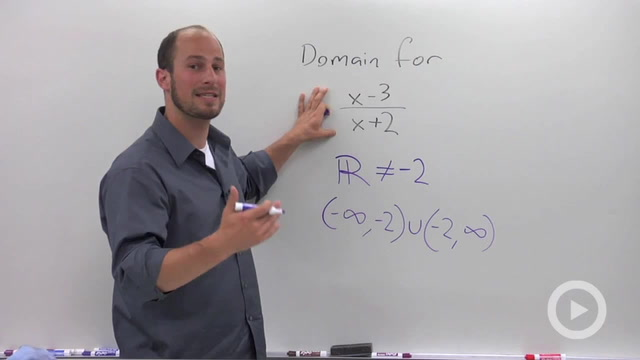 Definition and Domain of a Rational Expression - Problem 1