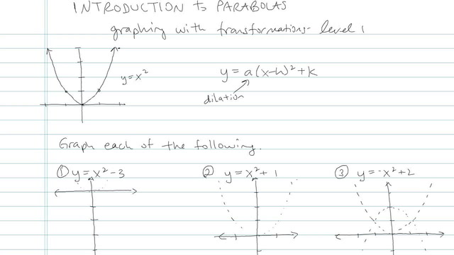 Introduction to Parabolas - Problem 7