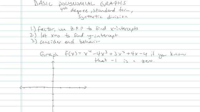 Basic Polynomial Graphs - Problem 8
