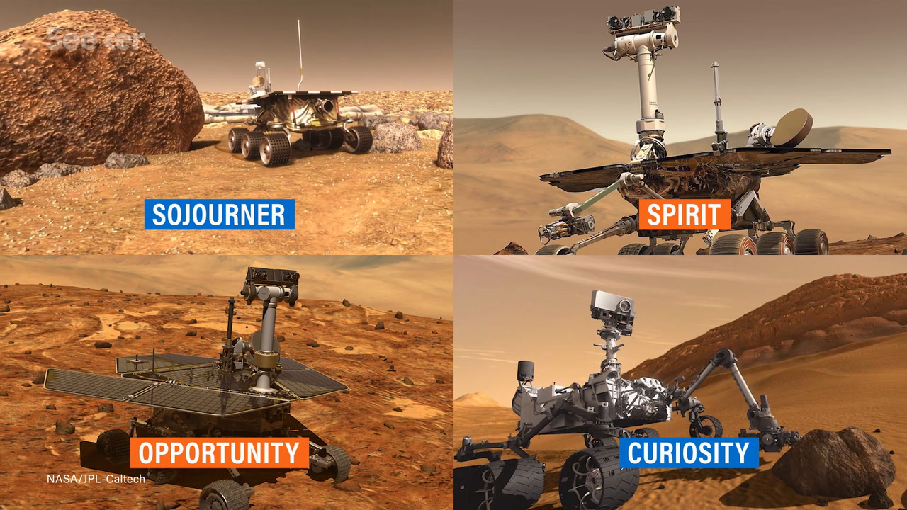 What You Still Don't Know About NASA's Mars 2020 Mission