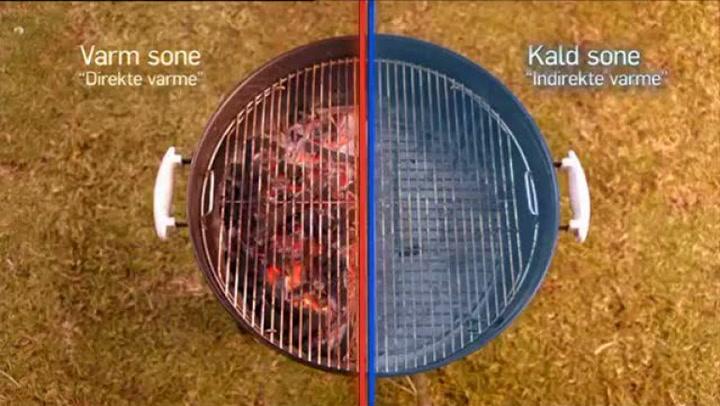 Hvordan sjekke varme og kontroll på grillen