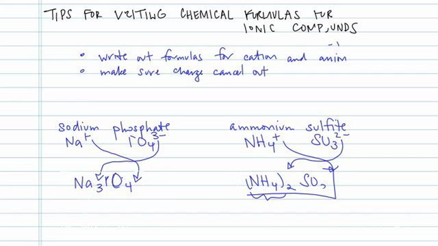 Tips for Writing Formulas of Ionic Compounds