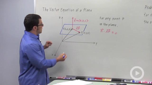 Vectors and Planes - Problem 2