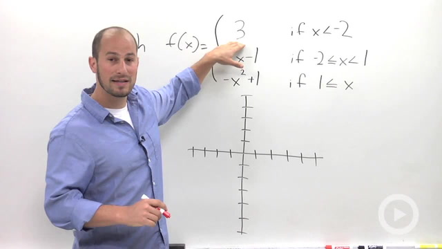 Piecewise Functions - Problem 2