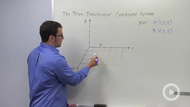 Introduction to the 3D Coordinate System