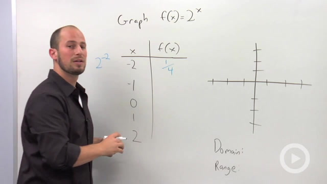 Exponential Functions and their Graphs - Problem 1