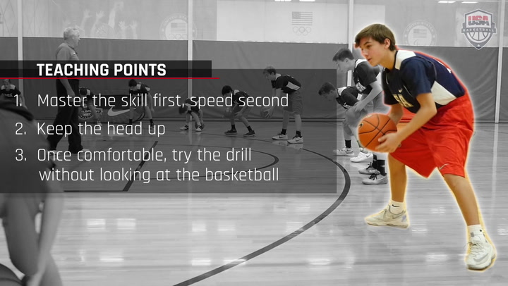 Stationary Ball Handling - Front-To-Back