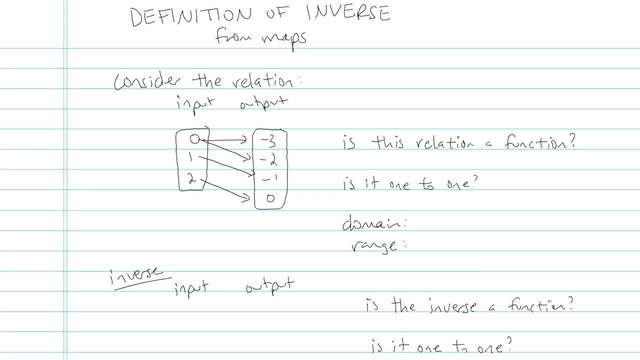 Definition of Inverse - Problem 4