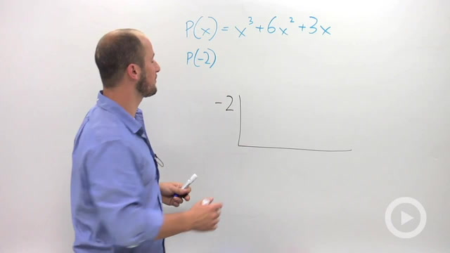 Using Synthetic Division to Evaluate Polynomials - Problem 2