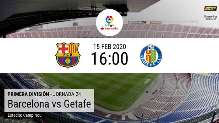 Barça – Getafe: la estadística de la previa