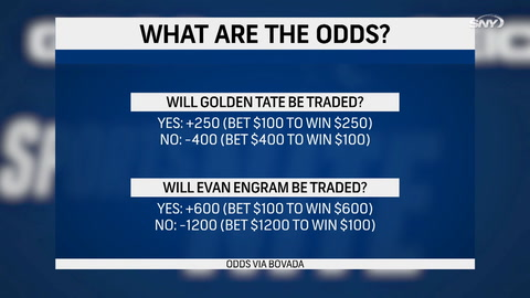What are the odds that the Giants trade Evan Engram or Golden Tate?