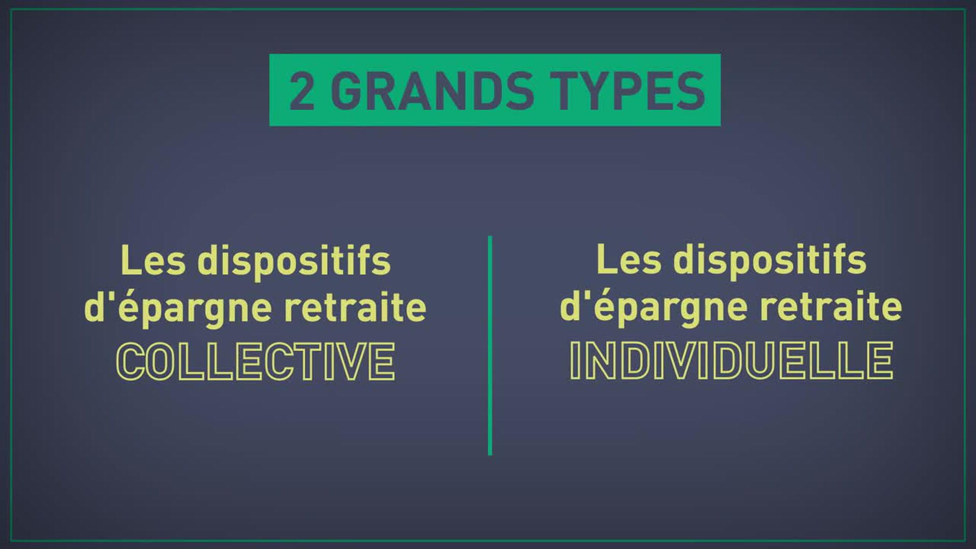 Epargne Retraite Les Differents Dispositifs