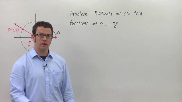 The Reciprocal Trigonometric Functions - Problem 2