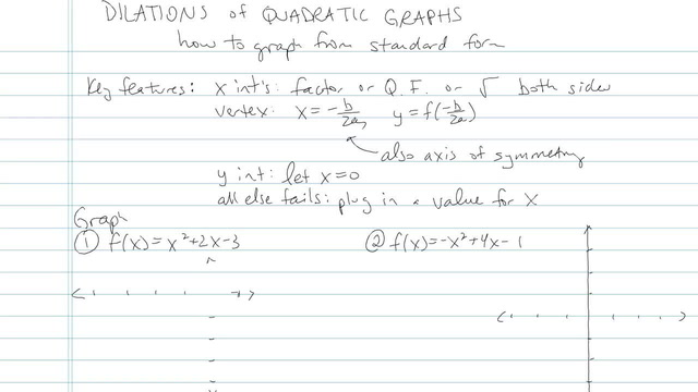 Dilations of Quadratic Graphs - Problem 5