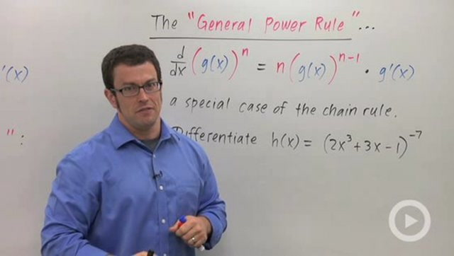 Chain Rule: The General Power Rule - Concept
