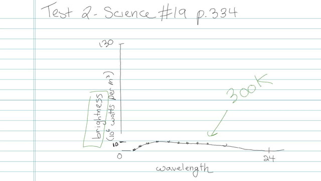 Test 2 - Science - Question 19