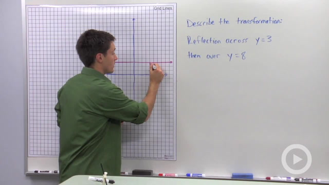 Compositions of Transformations - Problem 3