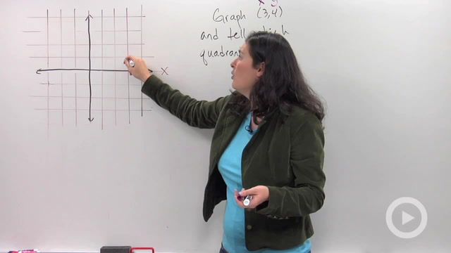 Plotting Points and Naming Quadrants - Problem 1
