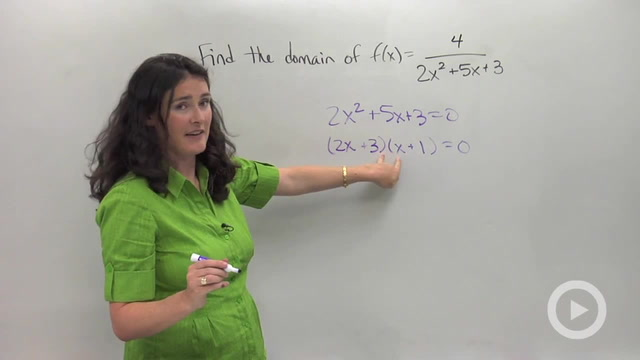 Introduction to Rational Functions  - Problem 3