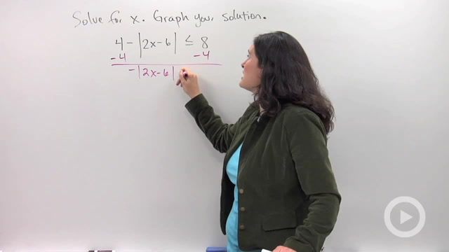 Absolute Value Inequalities - Problem 2