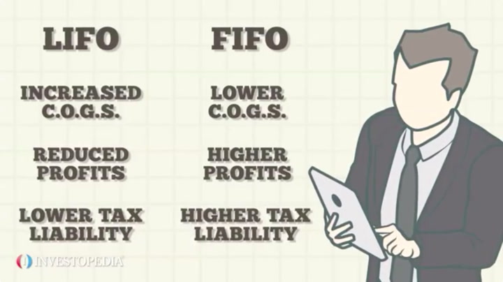 in periods of rising prices, what will lifo produce?